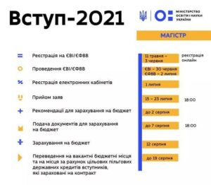 Вступ-2021